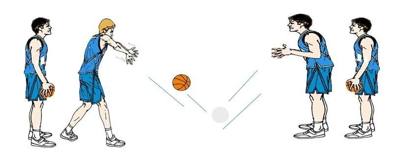 Apa Yang Dimaksud Bounce Pass Dalam Permainan Bola Basket