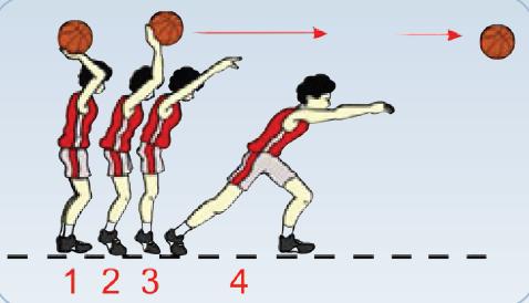Teknik-Teknik Passing Dalam Permainan Bola Basket