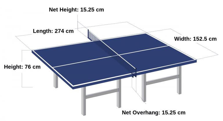 ukuran-lapangan-tenis-meja