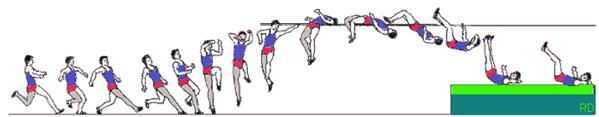 Teknik Dasar Lompat Tinggi Gaya Flop